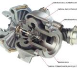 Ремонт картриджа турбины
